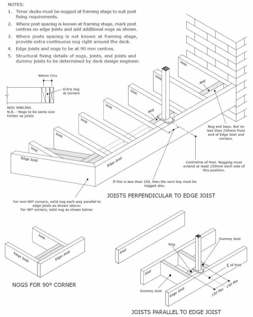 Canterbury Balustrade Construction Details Top Fixed