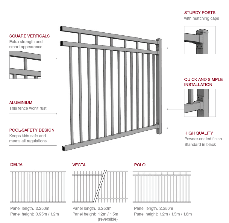 Canterbury Balustrade | Aluminium Fence Parts