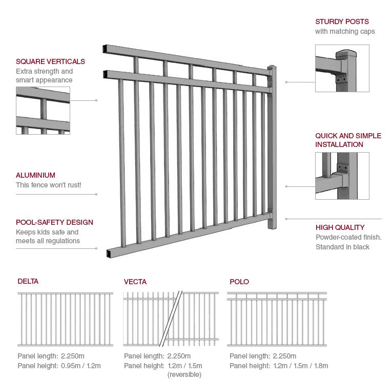Canterbury Balustrade   Aluminium Fence Parts